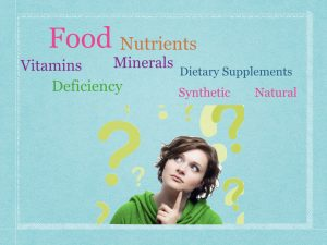 DIETARY SUPPLEMENTS: Synthetic OR Natural?